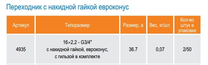 переходник евроконус 16х2.2 - G 3/4'' SANEXT JENTRO